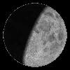 8 лунный день