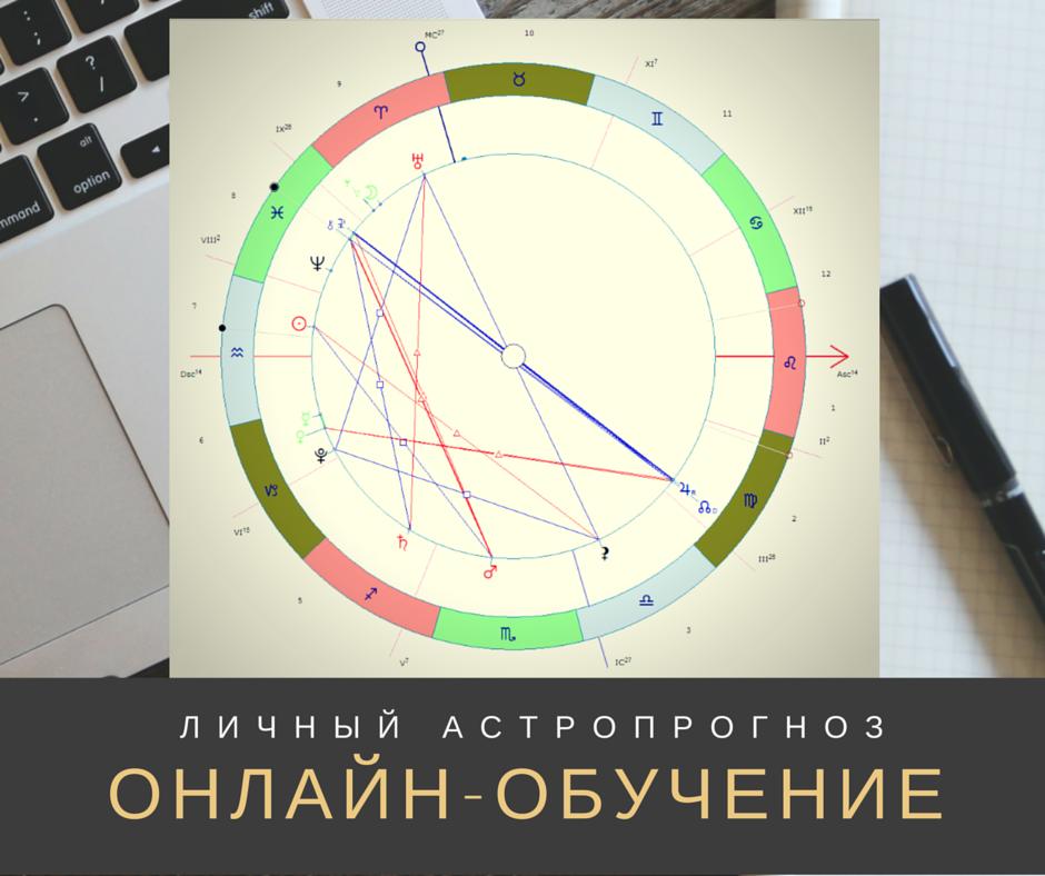 ОНЛАЙН-ОБУЧЕНИЕ практической Астрологии